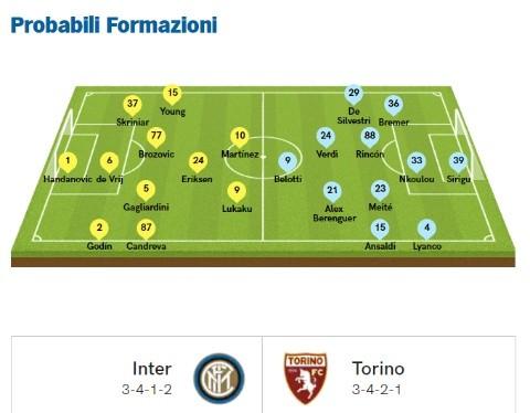 En vivo: Inter busca quedar como escolta ante el Torino