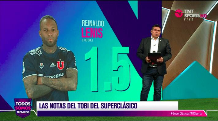Toby Vega debutó con todo en TNT Sports con el Superclásico. Reinaldo Lenis fue su peor evaluado.