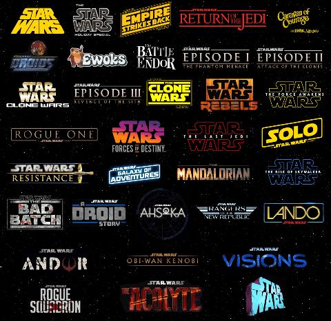 Cuál Es El Orden De Star Wars Así Se Deben Ver Las Películas Y Series De La Saga De Disney Redgol