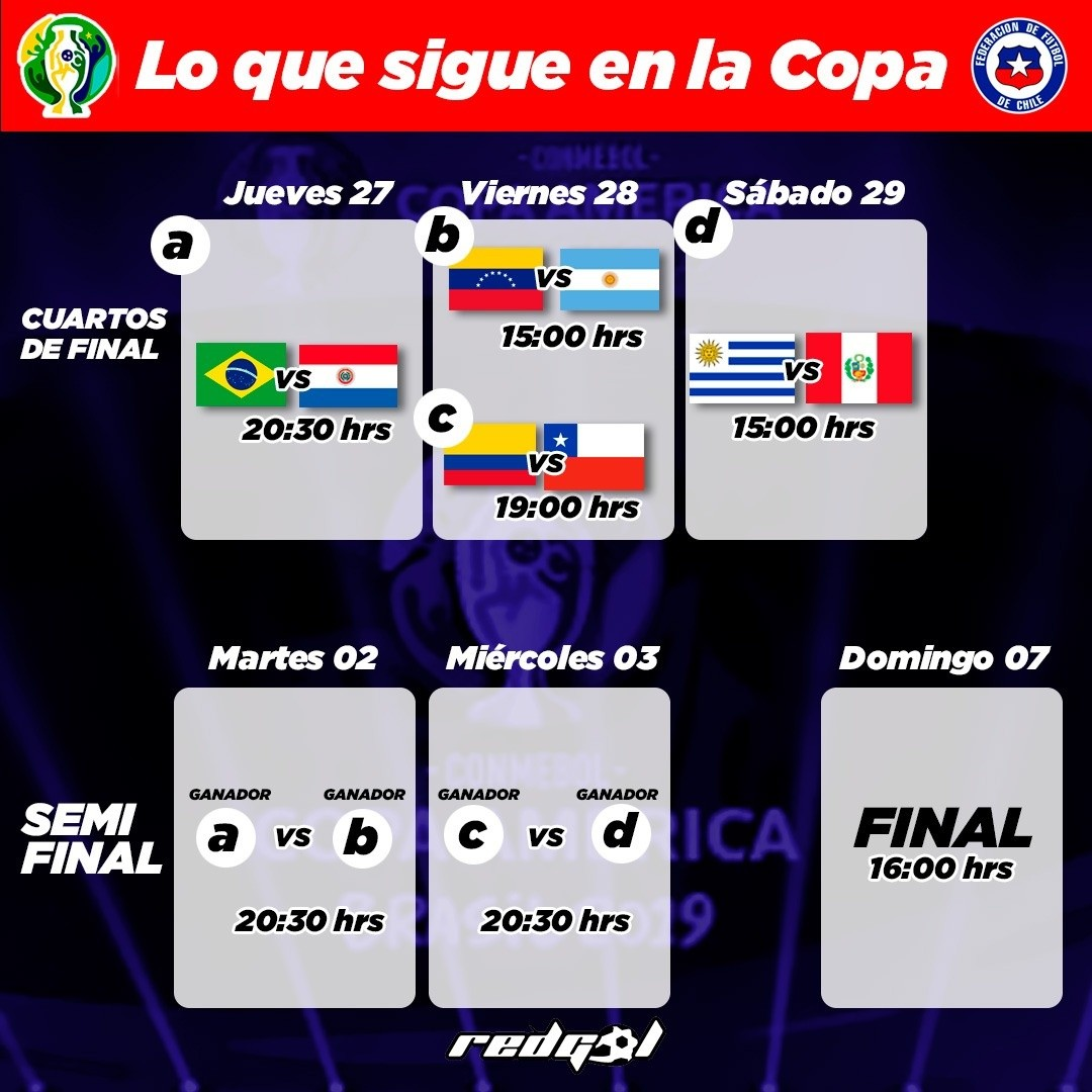 SEGUIMIENTO COPA AMÉRICA Whatsapp_image_2019-06-24_at_21_04_34_1.jpeg_9073625