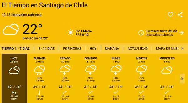 Lluvia En Santiago Qué Días Llueve En Santiago Cuándo Comienza A Llover En Santiago Cuánto Durará La Lluvia Redgol